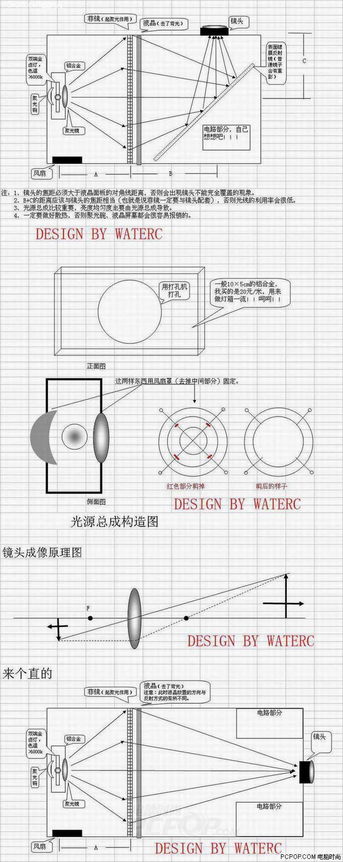 自制投影仪的工作原理图