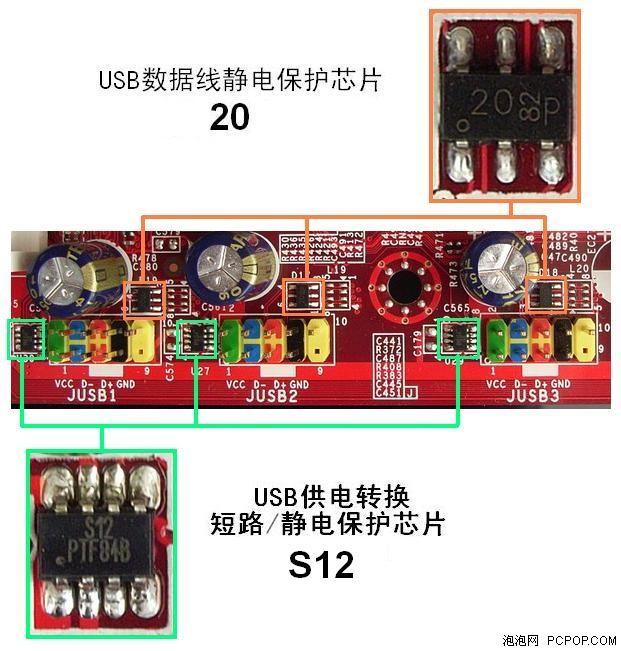 从微星主板的usb保护电路设计看品质图片1_pcpop电脑