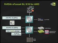 寻找AMD超频王!46款939主板横向评测