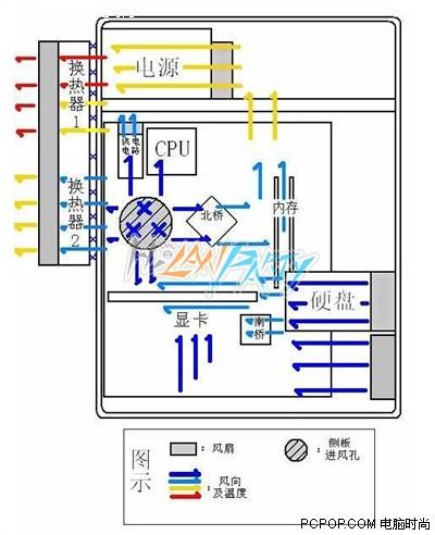 空调出水口结构图